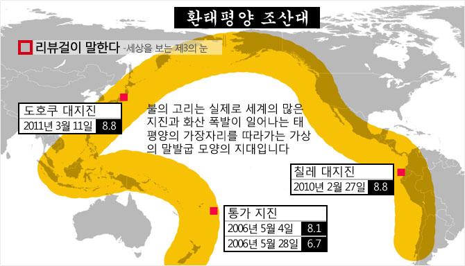 일본 대지진